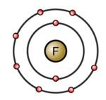 200px-Fluorineatom