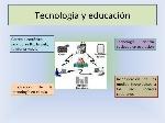 aportes-del-trabajo-colaborativo-a-travs-de-la-red-en-el-campo-educativo-2-728