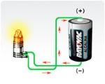 energia-quimica-1
