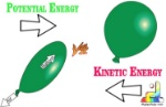 Kinetic-VS-Potential-Energy