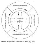 circulo (2)