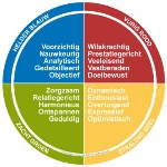 2Fdownloads2F001_0016_standard-insights-wheel-good-day-Dutch_nlNL-e1509962137233