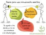 pasos-para-comunicacion-asertiva