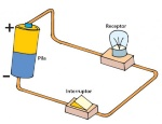 hacer-un-circuito-electrico-tarea-clasica-de-colegio-281161_595_460_1