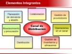 elementos canales de distri