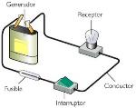 partes de un circuito electrico