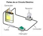 partes-circuitos-electricos