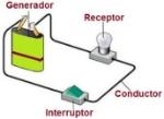 electricidad-basica-1