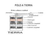 polo-a-tierra-1-728