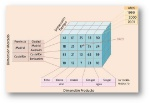 modelo-dimensional-cubo