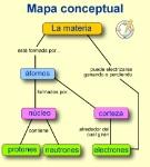 mapa conceptual 1_b