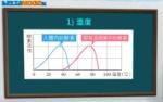 酵素-溫度