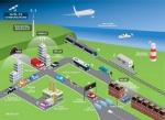 Estructura de un sistema de transporte imagen 1