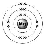12-Mg-magnesium-electron