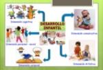 dimensiones-del-desarrollo-infantil-4-638