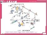 3-1氣壓系統圖+3-1+氣壓系統圖