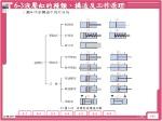 6-3液壓缸的種類、構造及工作原理+6-3+液壓缸的種類、構造及工作原理