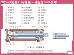 6-3液壓缸的種類、構造及工作原理+6-3+液壓缸的種類、構造及工作原理-1