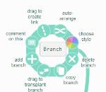 coggle branch