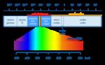 2nd-physique-chimie-ex-etapes-entr-02-les-ondes-sonores-et-e-lectromagne-tiques-applications-me-dicales-img01