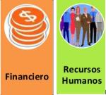 RECURSOS HUMANOS Y FINANCIERO