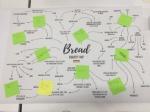 Bread-Concept-Map1