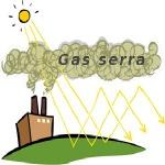 emissioni-gas-serra-riduzione-immediata