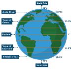 location and region