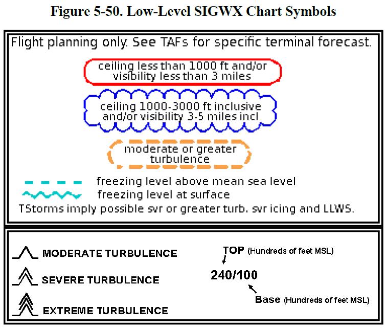 low level sigwx chart