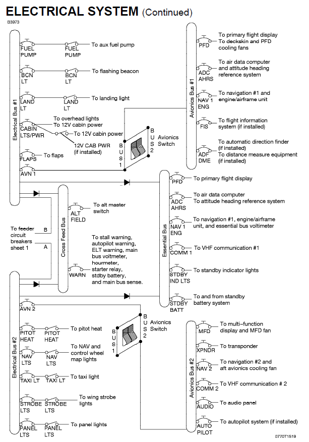 c172 electrical system