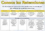 RETENCIONES123