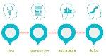 estrategia-producto-psyma