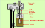 viscosimetro cilindro