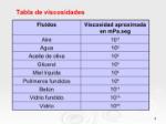 tabla de viscosidad
