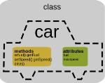 clase_coche