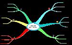 usos-mapa-mental