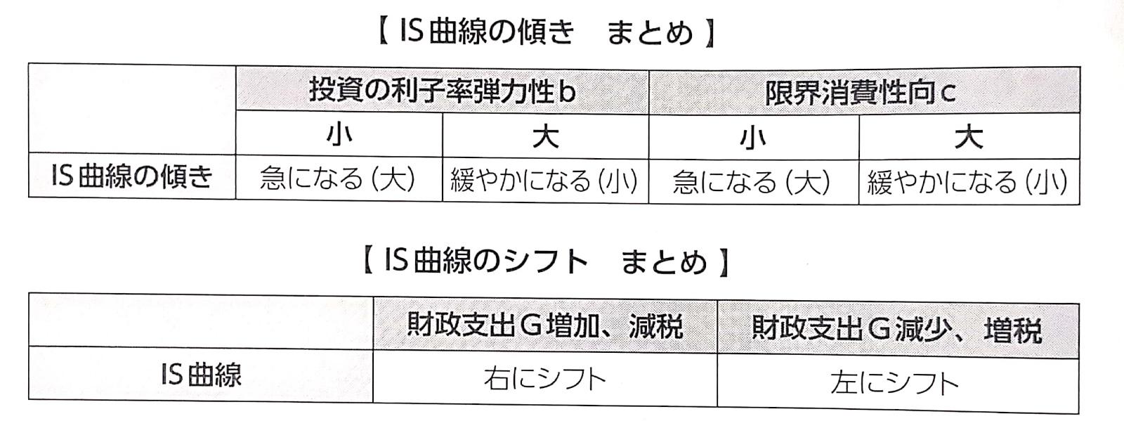 新規ドキュメント 2019-01-25 22.32.40_2