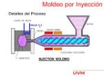 procesos-de-conformado-para-polimeros-16-638