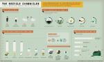 recyclinginfographic-21e4ce57a15eec784cc213378f5cba0d