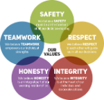 Core-Values-Graphic