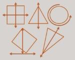 Formas y Direccion
