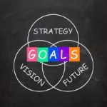 words-refer-to-vision-future-strategy-goals-referring-40197375