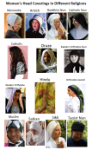 religiouswear