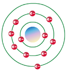 bohr-model-of-carbon