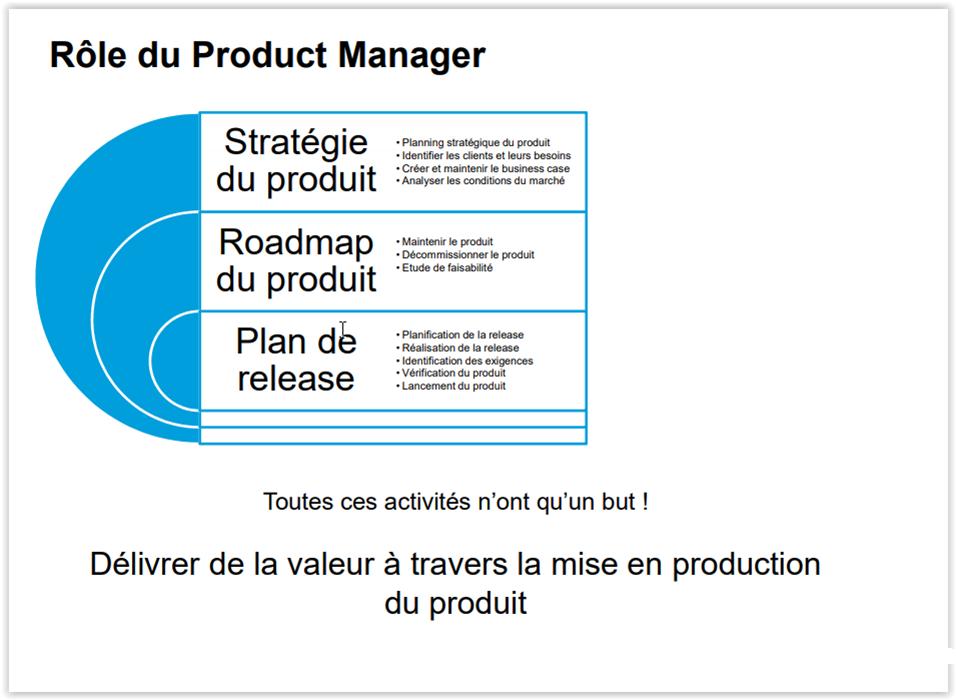 Strategy vs Roadmap vs Release Plan 2