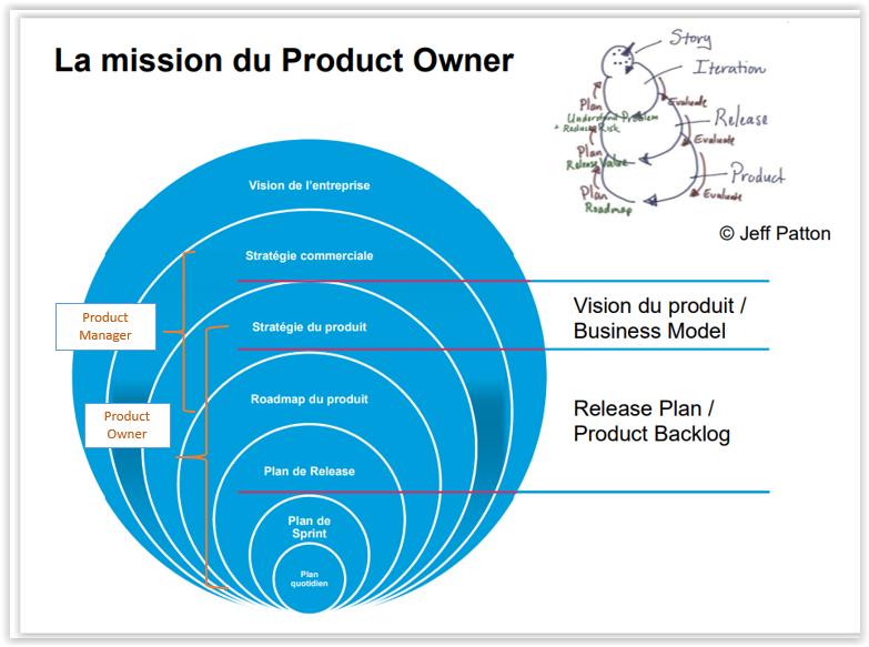 Strategy vs Roadmap vs Release Plan 1