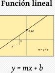 funcion lineall