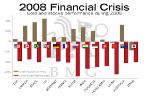 2018 fincancial crisis