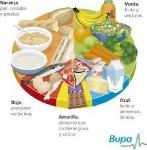 alimento balanceado