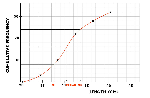cumulative-frequency-graph